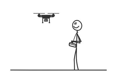Drohnen Haftpflichtversicherung